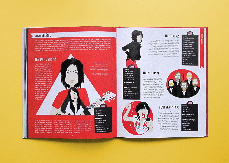 """A História do Rock (para pais fanáticos e filhos com """"punkada"""") - """"The New Millenium"""" spread"""