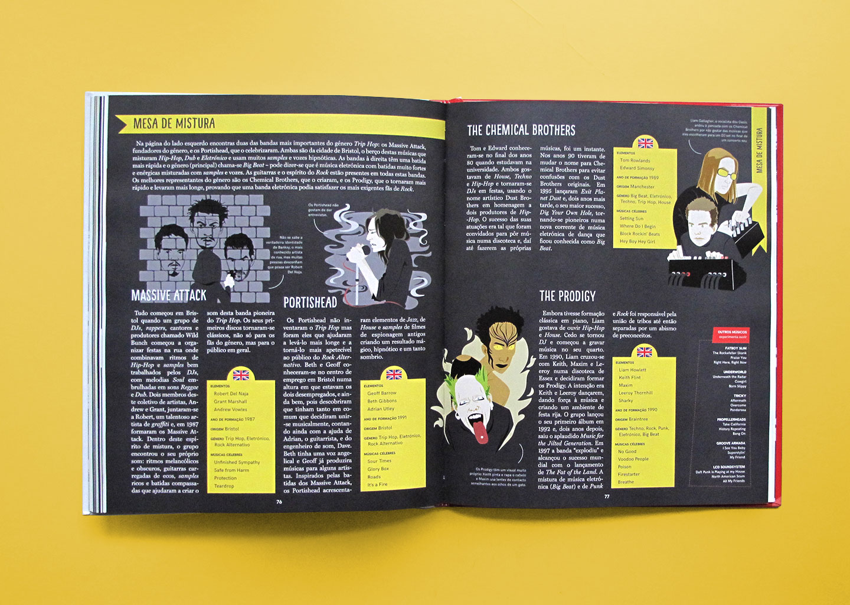 """A História do Rock (para pais fanáticos e filhos com """"punkada"""") - """"Turntables"""" spread"""